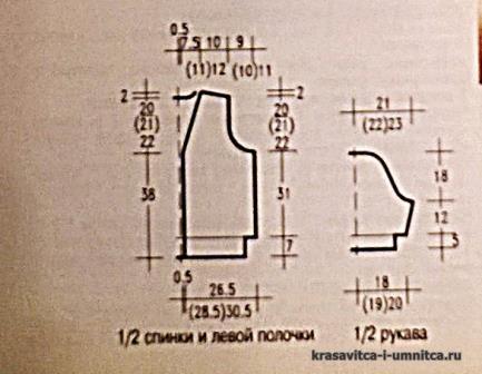 vykrojka-dlya-vyazaniya-sinej-koftochki