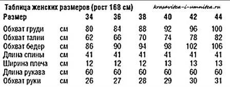 opisanie-razmerov-36-44